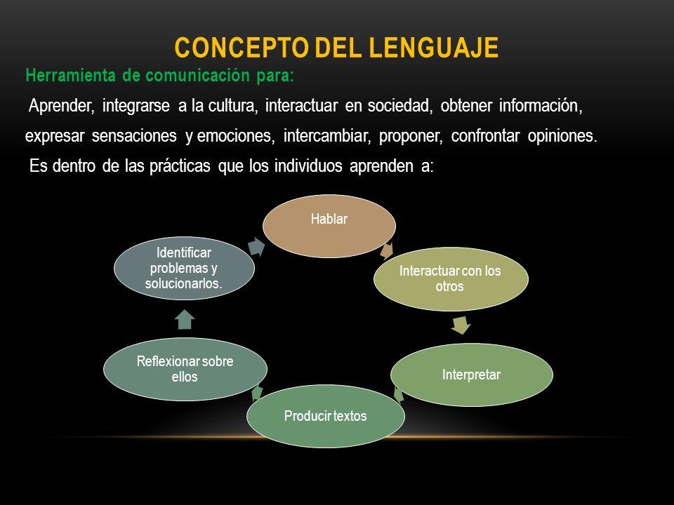 CONCEPTO DEL LENGUAJE Herramienta de comunicación para: