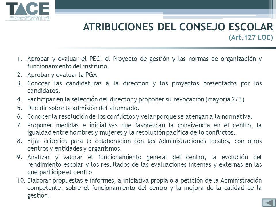 ATRIBUCIONES DEL CONSEJO ESCOLAR (Art.127 LOE)