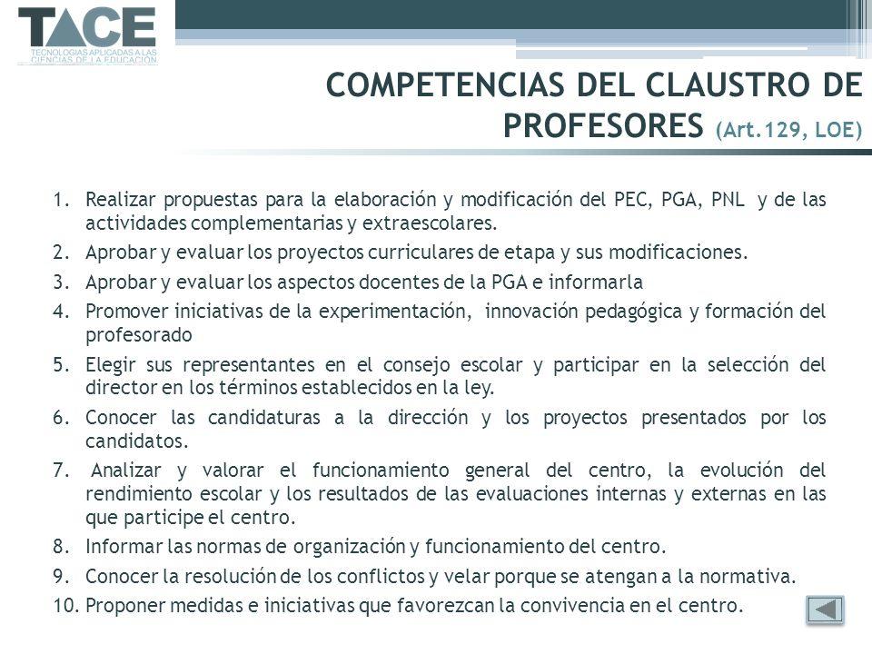 COMPETENCIAS DEL CLAUSTRO DE PROFESORES (Art.129, LOE)