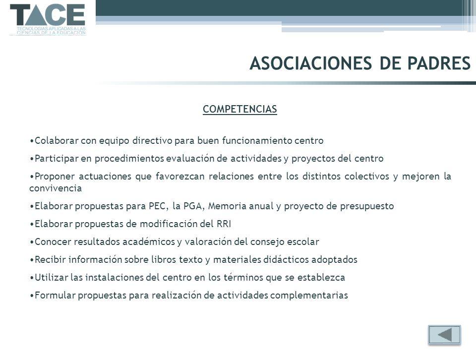 ASOCIACIONES DE PADRES