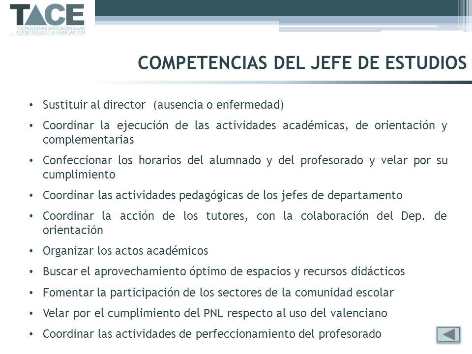 COMPETENCIAS DEL JEFE DE ESTUDIOS