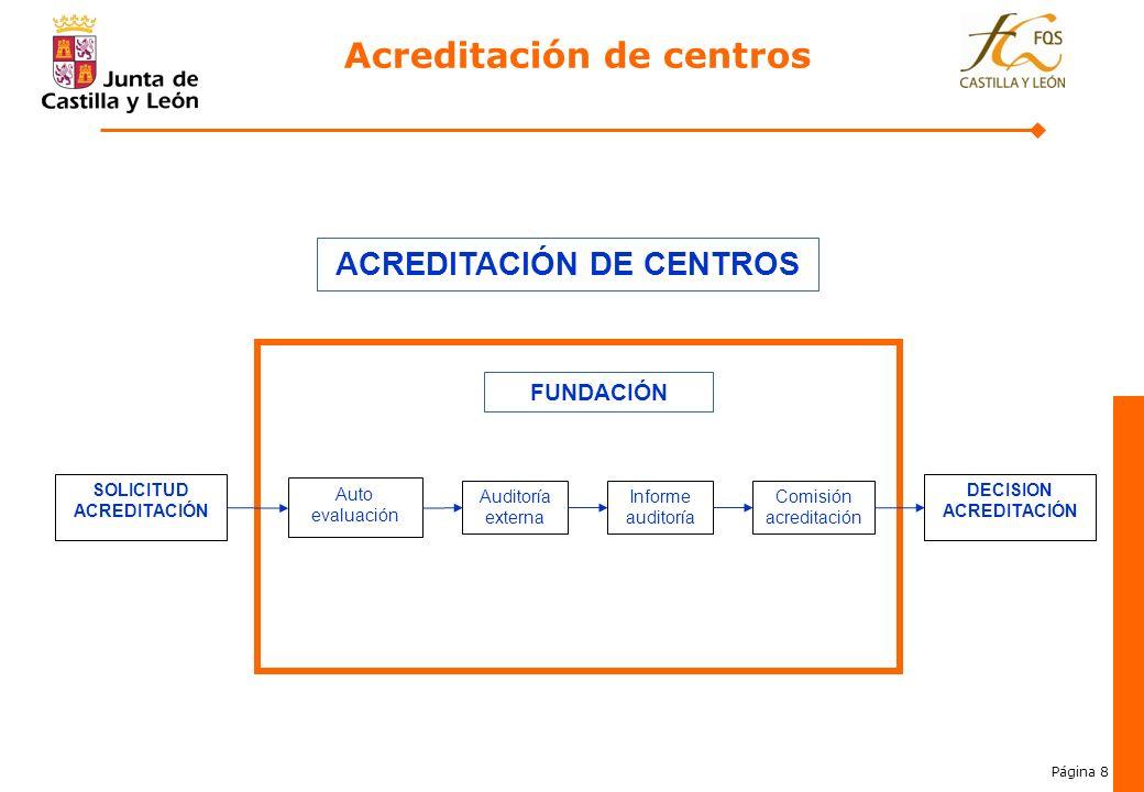 Acreditación de centros ACREDITACIÓN DE CENTROS