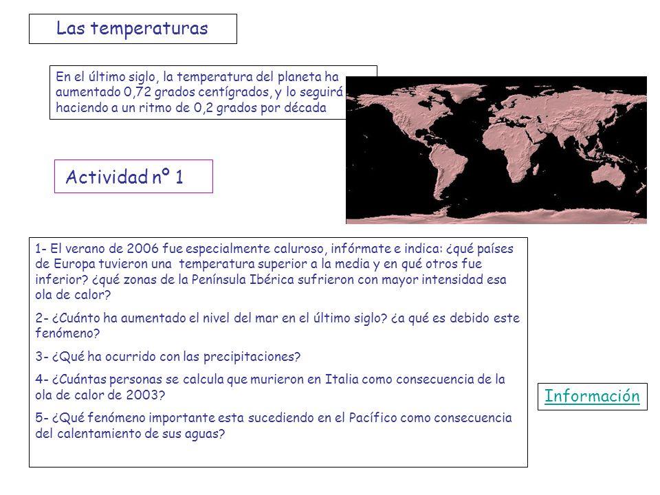 Las temperaturas Actividad nº 1 Información