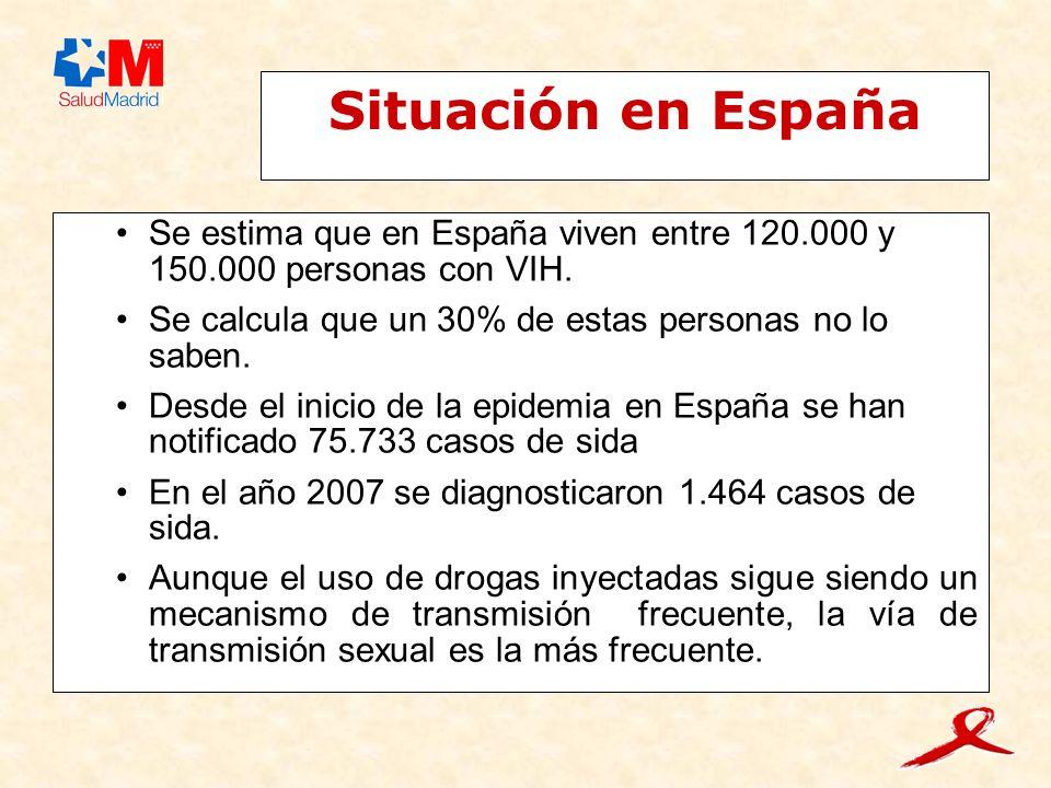 Situación en España Se estima que en España viven entre 120.000 y 150.000 personas con VIH. Se calcula que un 30% de estas personas no lo saben.