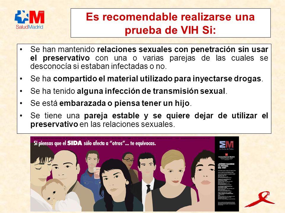 Es recomendable realizarse una prueba de VIH Si: