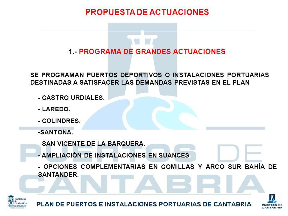 PROPUESTA DE ACTUACIONES 1.- PROGRAMA DE GRANDES ACTUACIONES