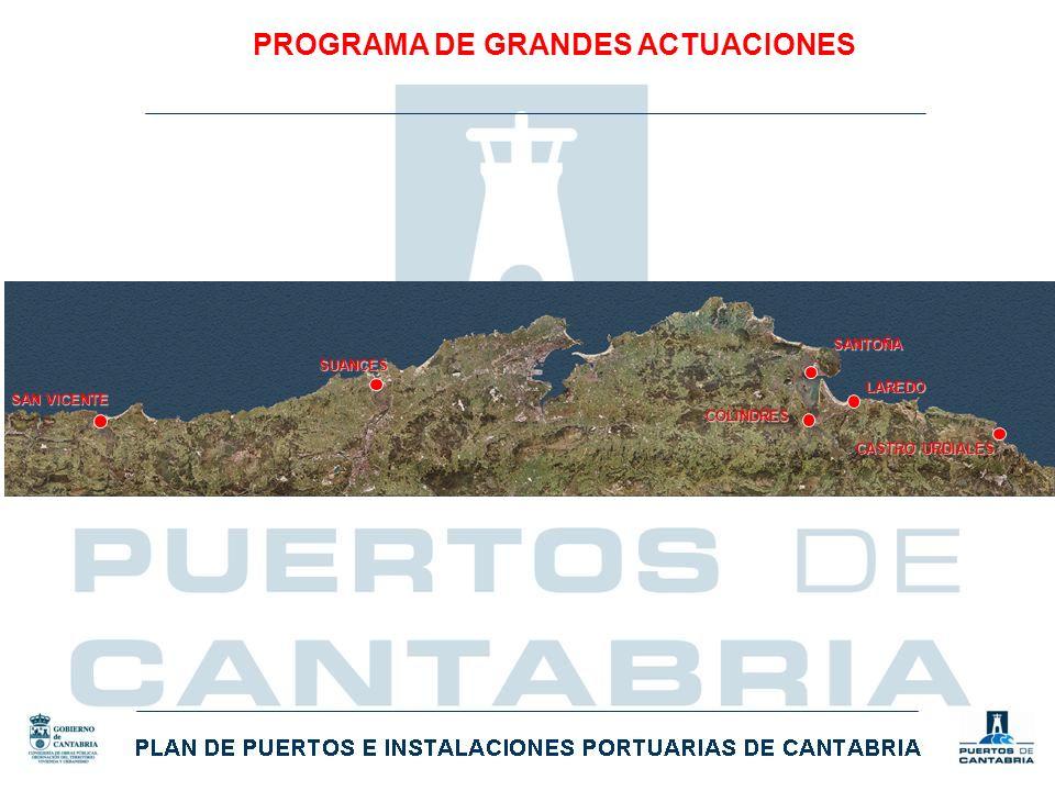 PROGRAMA DE GRANDES ACTUACIONES