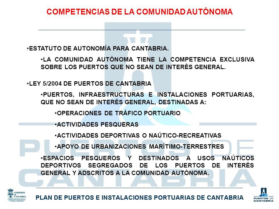 COMPETENCIAS DE LA COMUNIDAD AUTÓNOMA