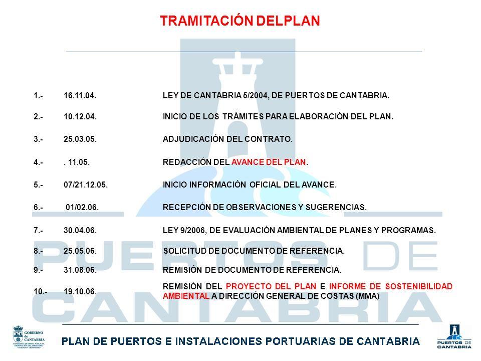 TRAMITACIÓN DELPLAN1.- 16.11.04. LEY DE CANTABRIA 5/2004, DE PUERTOS DE CANTABRIA. 2.- 10.12.04. INICIO DE LOS TRÁMITES PARA ELABORACIÓN DEL PLAN.