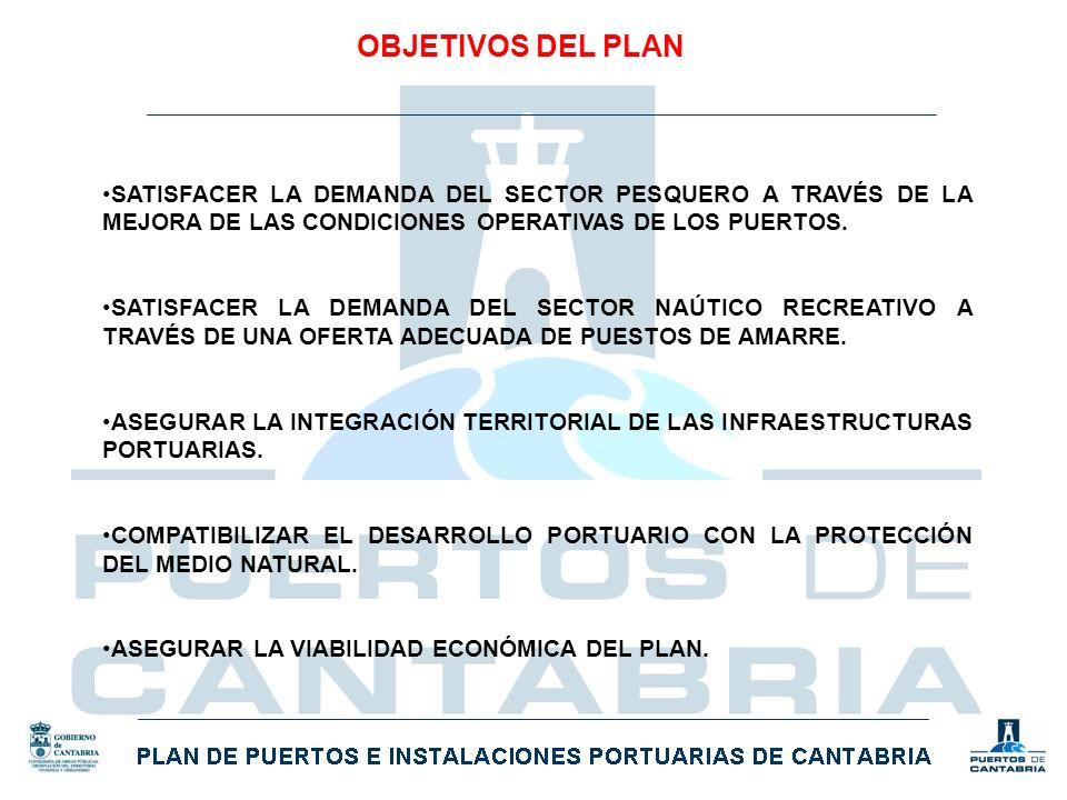 OBJETIVOS DEL PLANSATISFACER LA DEMANDA DEL SECTOR PESQUERO A TRAVÉS DE LA MEJORA DE LAS CONDICIONES OPERATIVAS DE LOS PUERTOS.