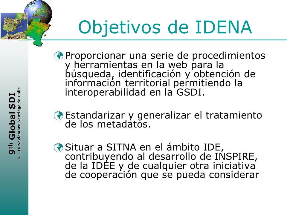 Objetivos de IDENA