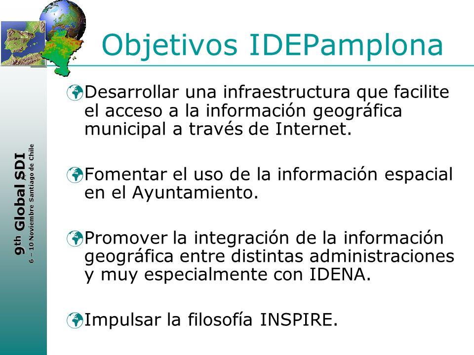 Objetivos IDEPamplona
