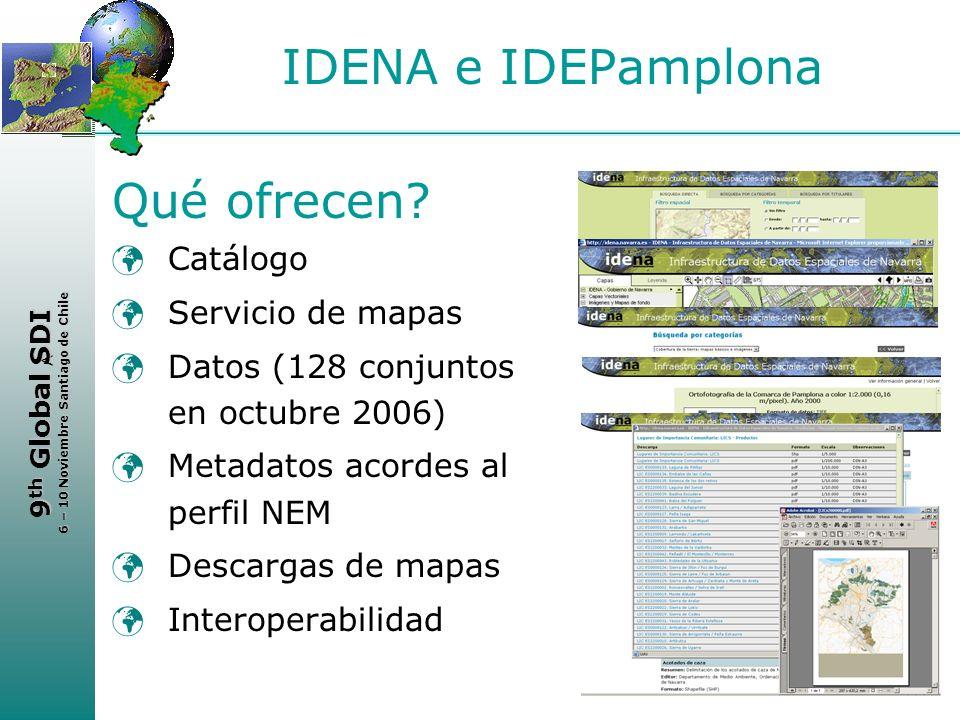 IDENA e IDEPamplona Qué ofrecen Catálogo Servicio de mapas