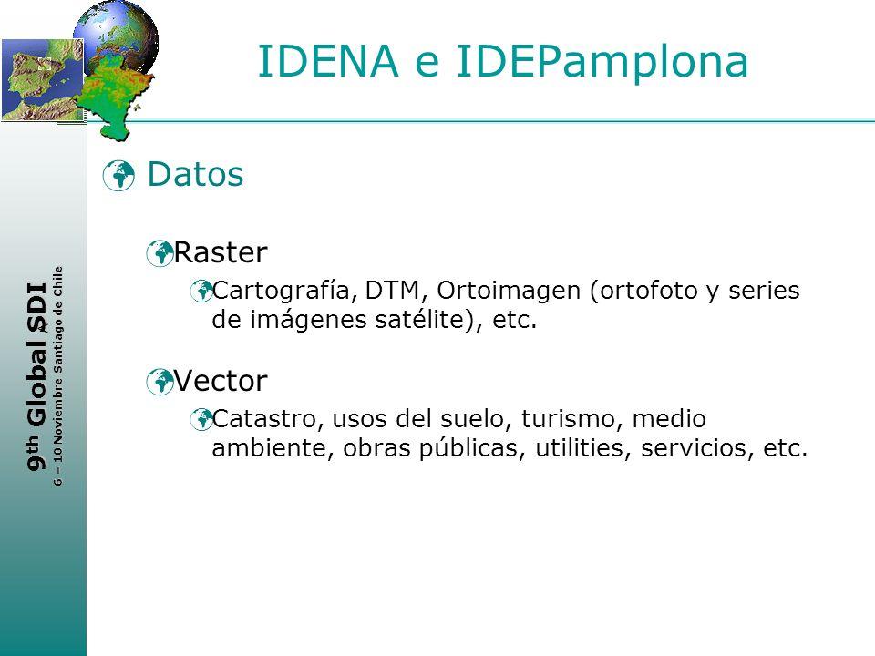 IDENA e IDEPamplona Datos Raster Vector