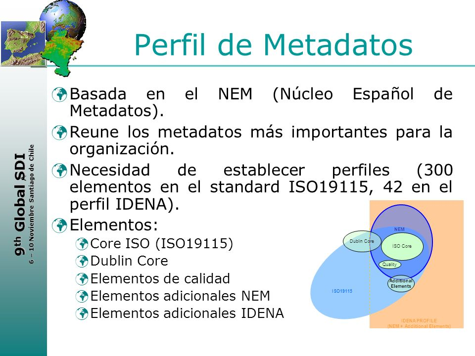 (NEM + Additional Elements)