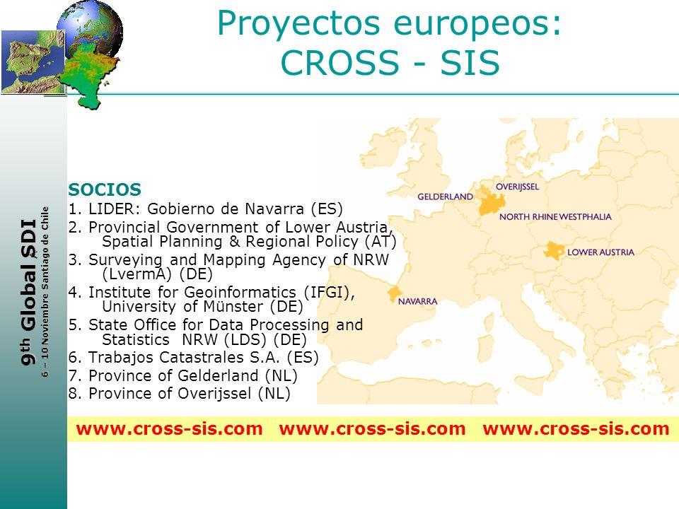 Proyectos europeos: CROSS - SIS
