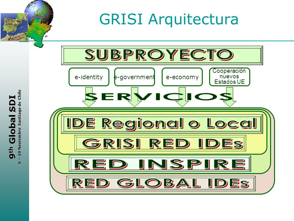 RED INSPIRE GRISI RED IDEs RED GLOBAL IDEs