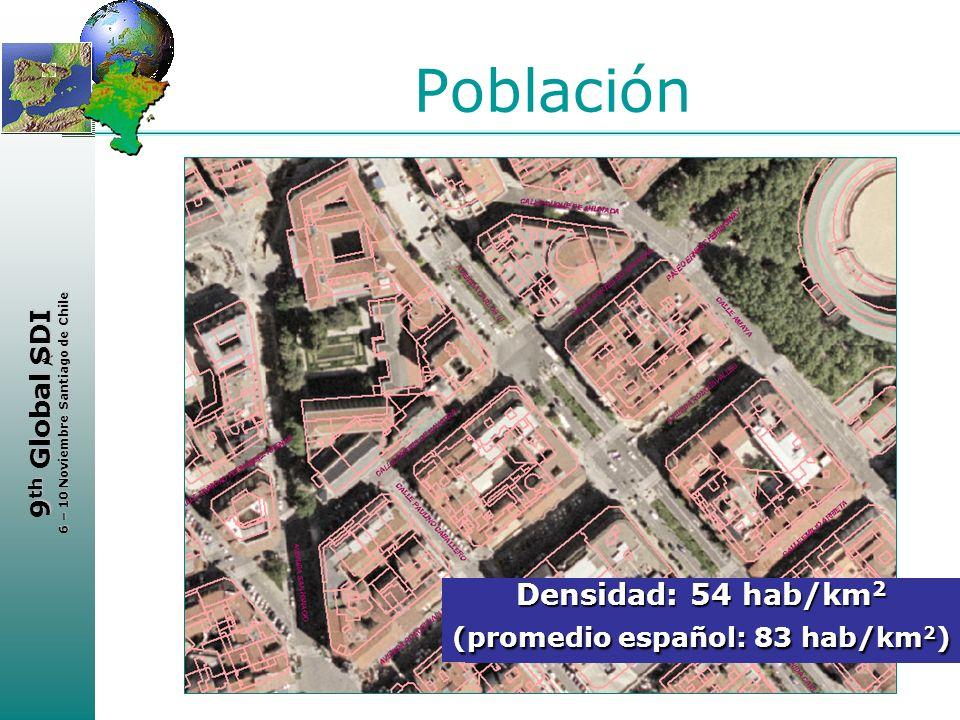 (promedio español: 83 hab/km2)