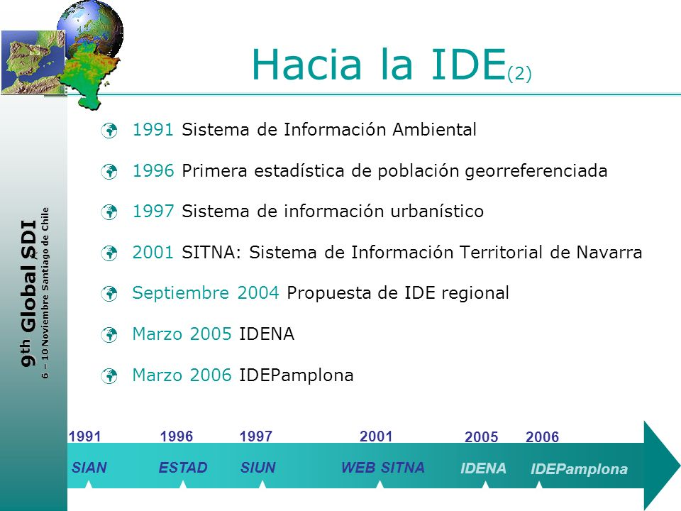 Hacia la IDE(2) 1991 Sistema de Información Ambiental