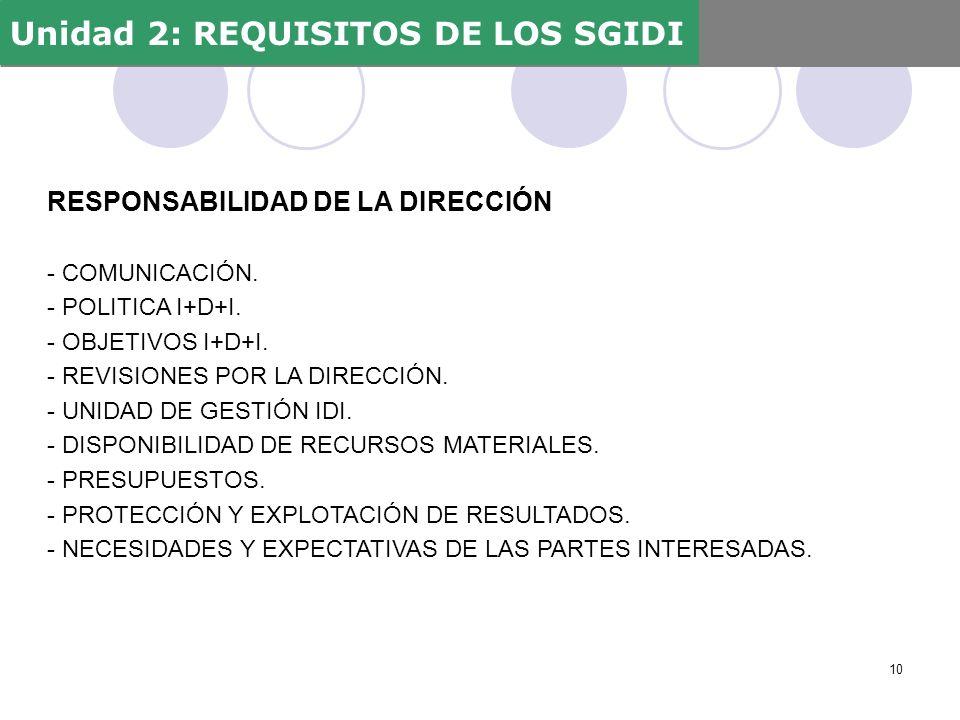 Unidad 2: REQUISITOS DE LOS SGIDI