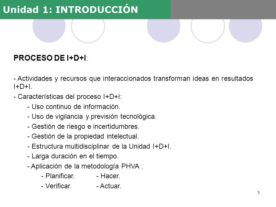 Unidad 1: INTRODUCCIÓN PROCESO DE I+D+I: