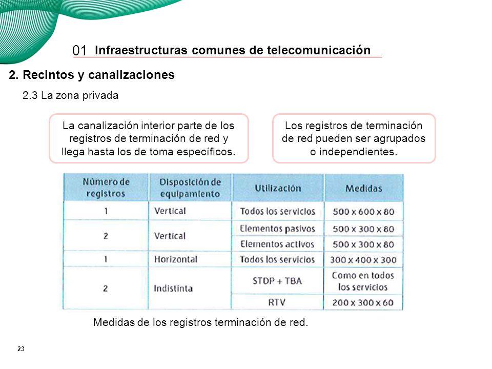 01 3. Redes de distribución de ICT