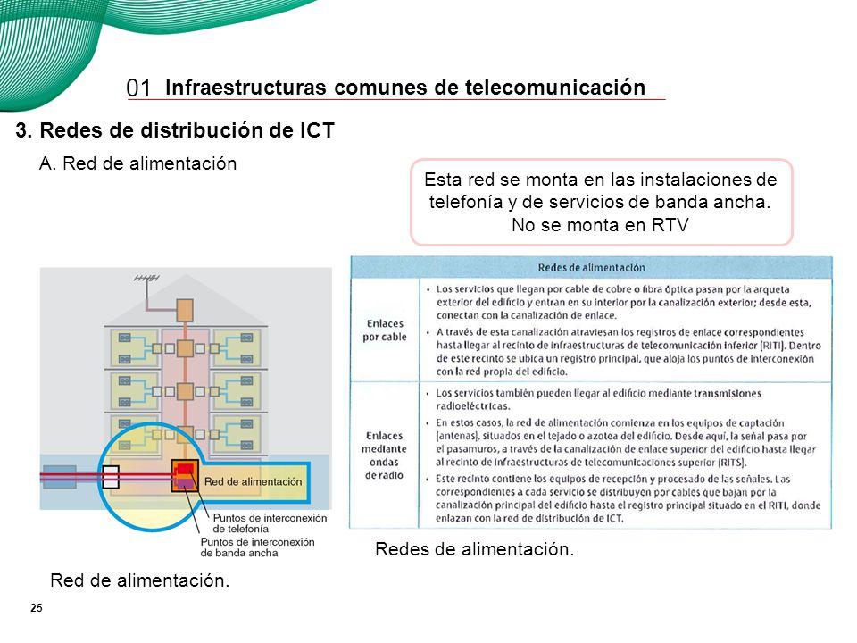 01 3. Redes de distribución de ICT B. Red de distribución