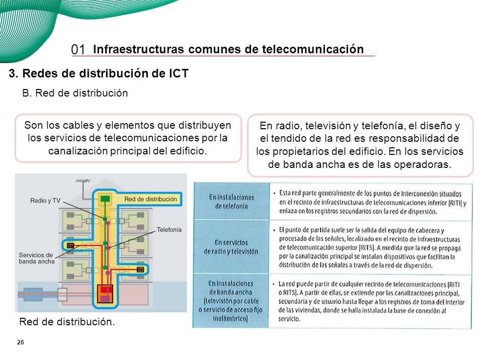 01 3. Redes de distribución de ICT C. Red de dispersión