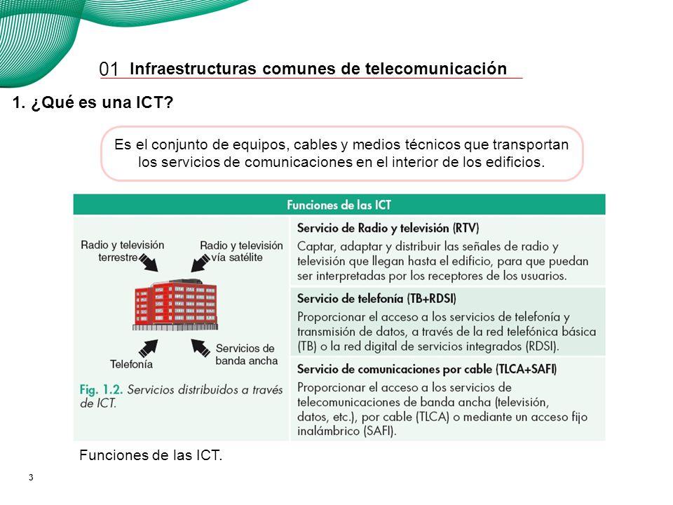 01 1. ¿Qué es una ICT 1.1 Normativa ICT