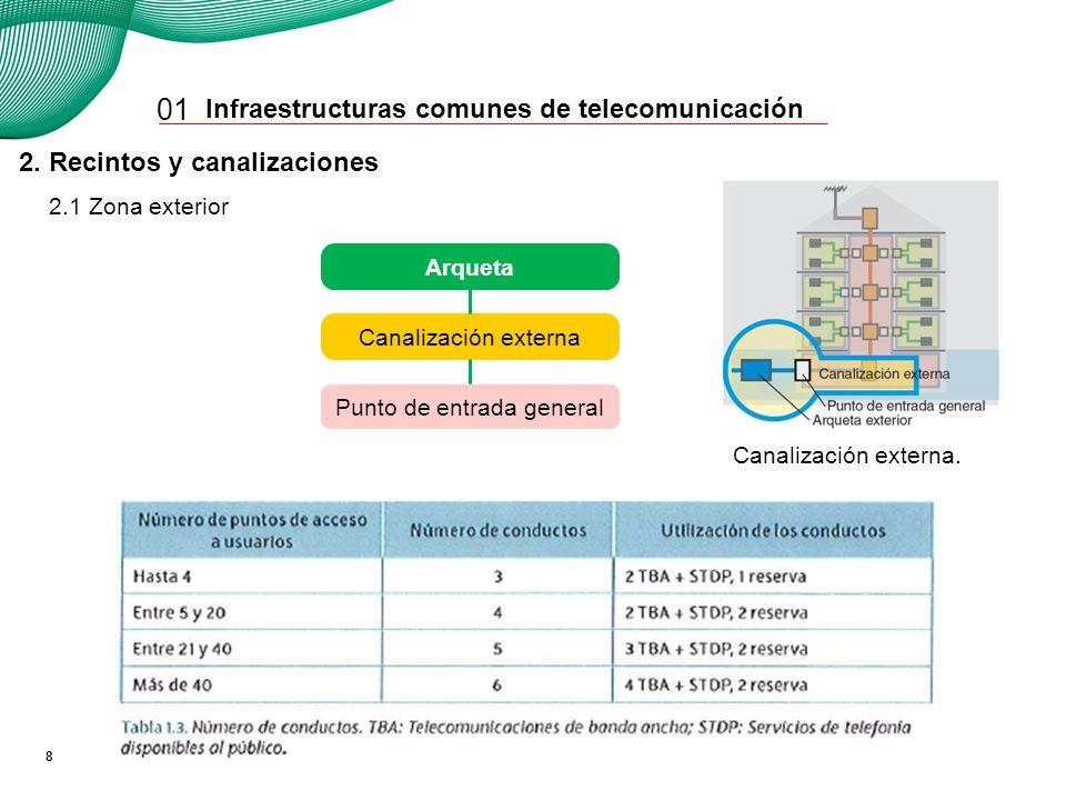01 2. Recintos y canalizaciones 2.2 Zona común Enlace inferior