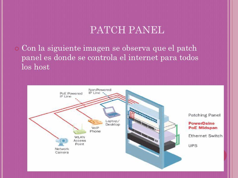 PATCH PANEL Con la siguiente imagen se observa que el patch panel es donde se controla el internet para todos los host.