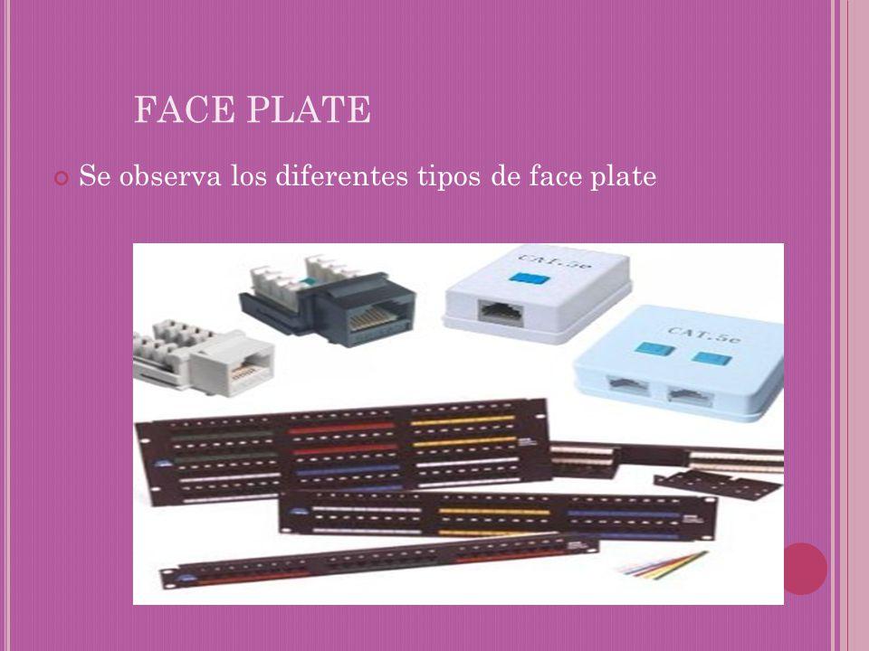 FACE PLATE Se observa los diferentes tipos de face plate