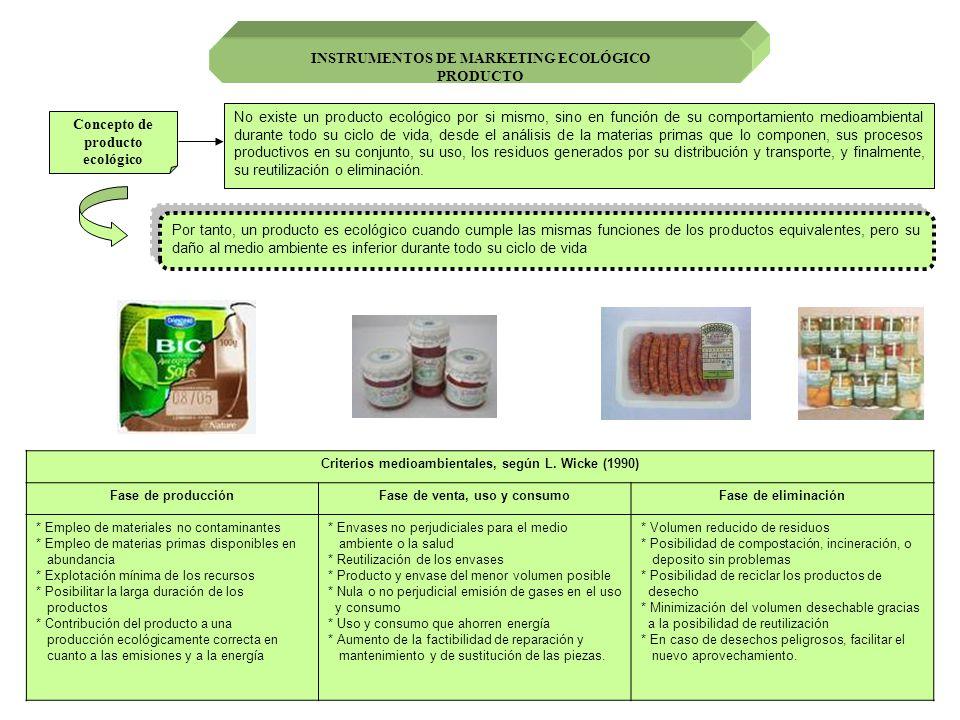 Marketing ecol gico ppt video online descargar - Luz de vida productos ecologicos ...