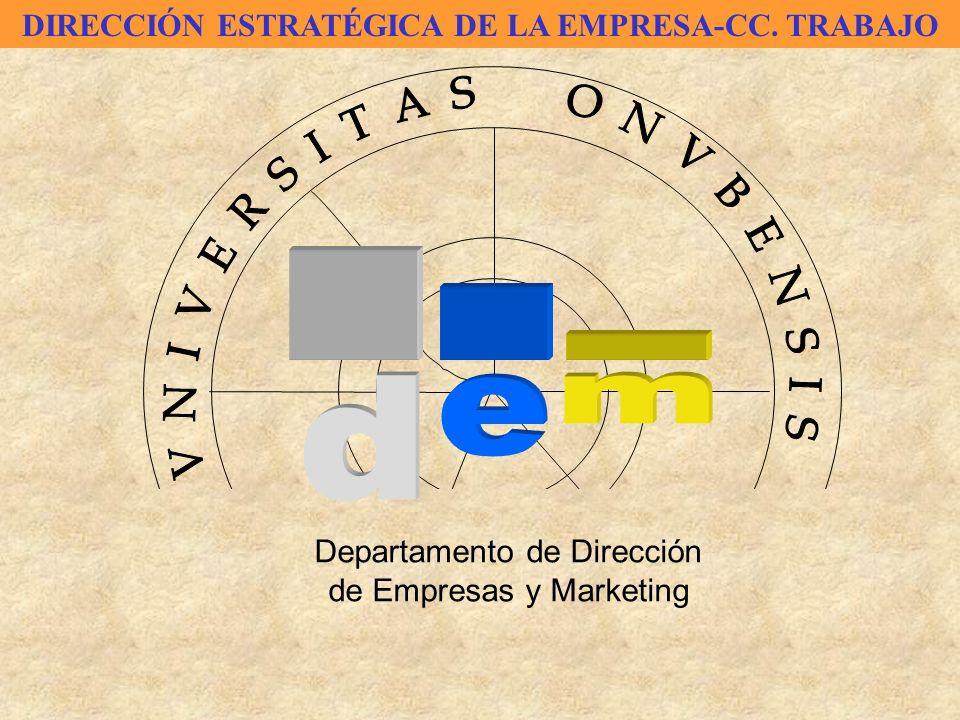 DIRECCIÓN ESTRATÉGICA DE LA EMPRESA-CC. TRABAJO