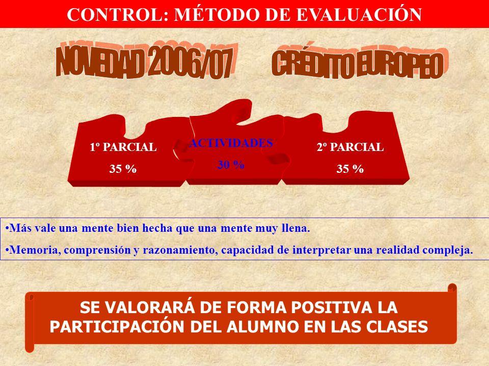 CONTROL: MÉTODO DE EVALUACIÓN