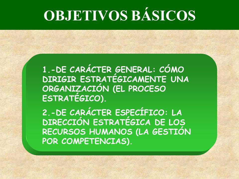 OBJETIVOS BÁSICOS 1.-DE CARÁCTER GENERAL: CÓMO DIRIGIR ESTRATÉGICAMENTE UNA ORGANIZACIÓN (EL PROCESO ESTRATÉGICO).
