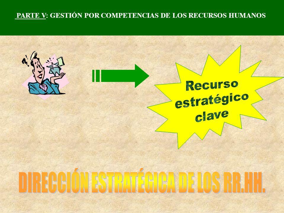 DIRECCIÓN ESTRATÉGICA DE LOS RR.HH.