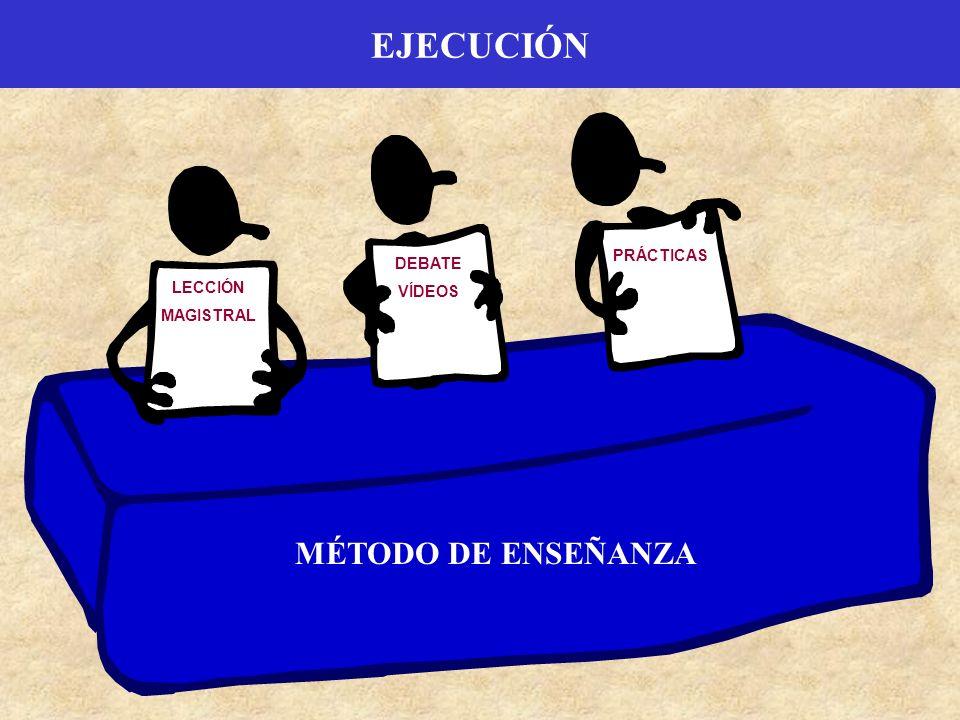 EJECUCIÓN MÉTODO DE ENSEÑANZA PRÁCTICAS DEBATE VÍDEOS LECCIÓN
