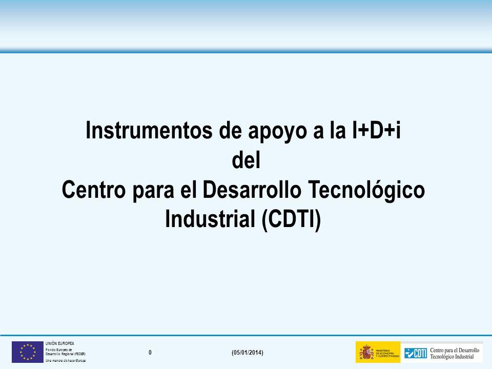 Instrumentos de apoyo a la I+D+i del