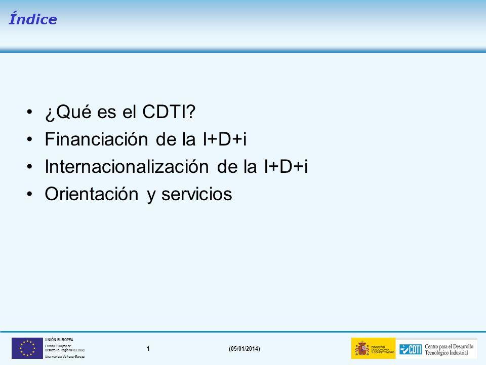 Financiación de la I+D+i Internacionalización de la I+D+i