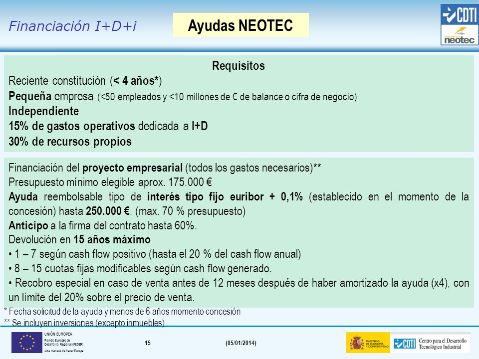 Ayudas NEOTEC Financiación I+D+i Requisitos