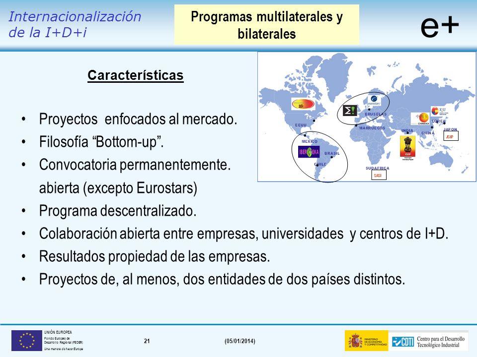 Programas multilaterales y bilaterales