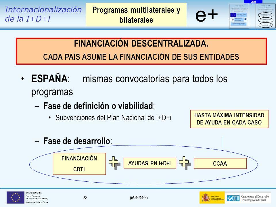 e+ ESPAÑA: mismas convocatorias para todos los programas