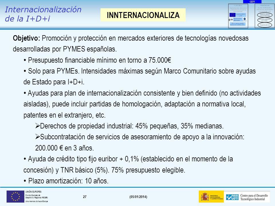 INNTERNACIONALIZA Internacionalización de la I+D+i