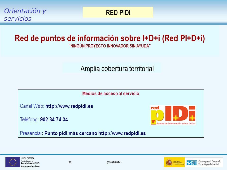 Red de puntos de información sobre I+D+i (Red PI+D+i)