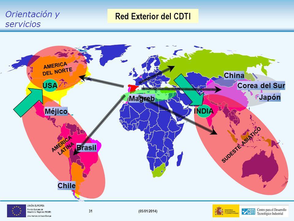 Red Exterior del CDTI Orientación y servicios China USA Corea del Sur