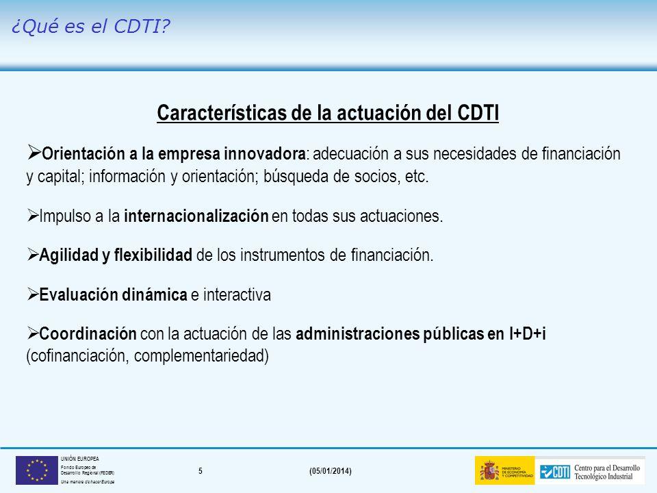 Características de la actuación del CDTI
