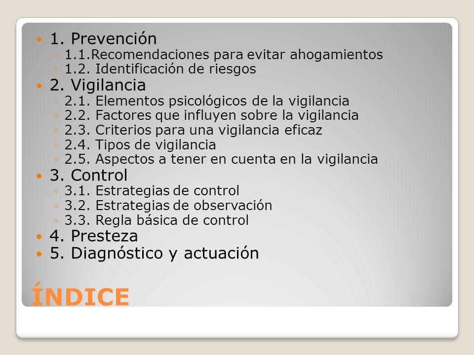 ÍNDICE 1. Prevención 2. Vigilancia 3. Control 4. Presteza