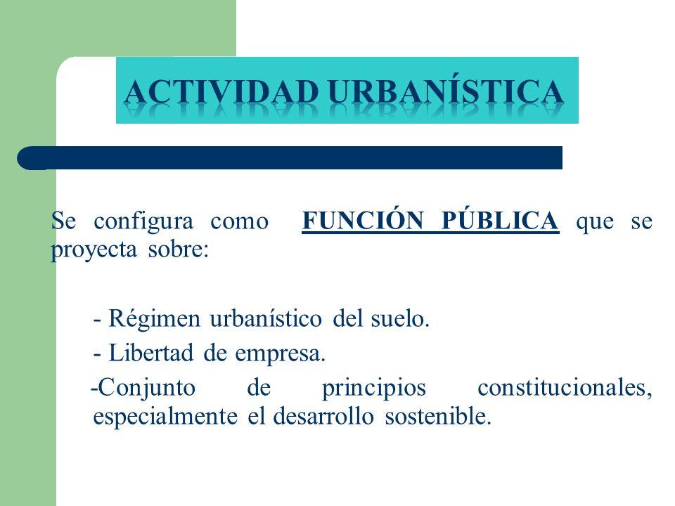 Actividad urbanística