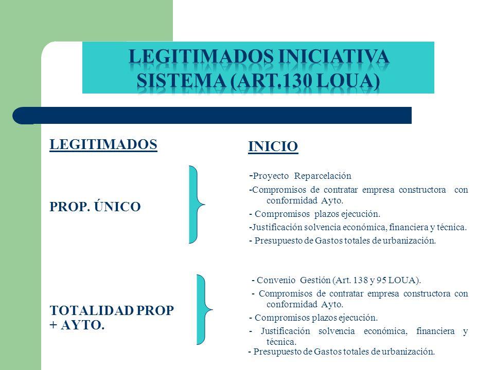LEGITIMADOS INICIATIVA SISTEMA (ART.130 loua)